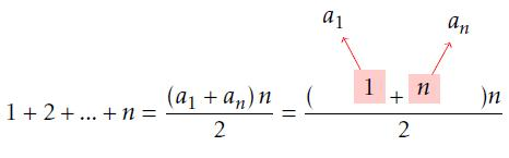 Solving Limits At Infinity Intuition And Examples