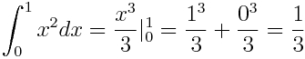 Notation for the fundamental theorem of calculus