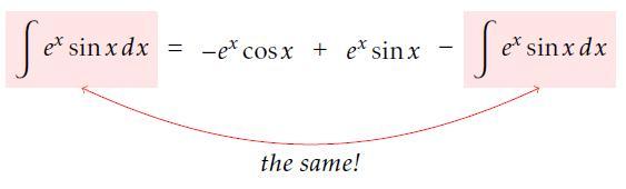 Solving tricky integral algebraically