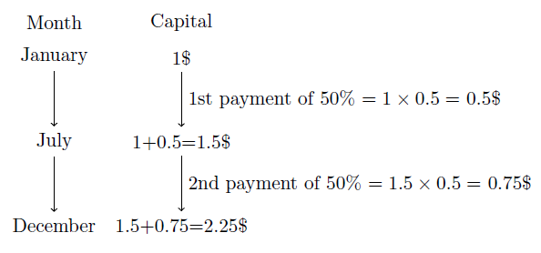 Continuous Compound Interest and Number e