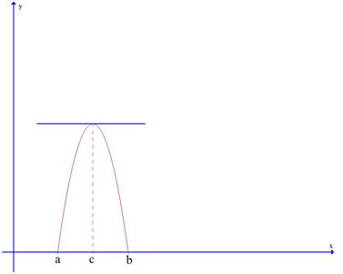 mean value theorem 9