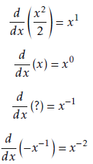 log derivative