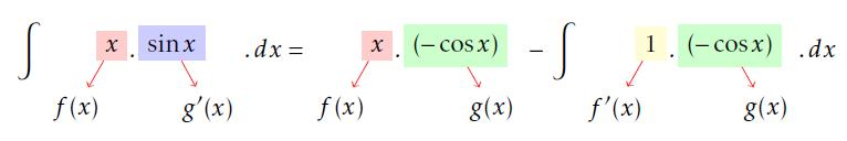 Applying integration by parts