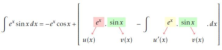 Applying integration by parts a second time
