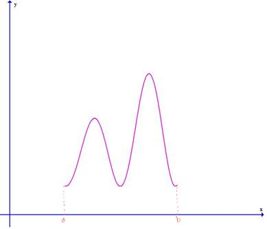 simple function on an interval